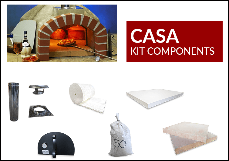 Collage of Elements of a Casa Kit